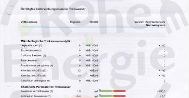Wasserfilter Test Aquion Bakterien 1